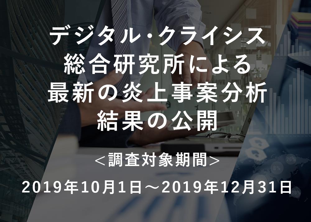 シエンプレ デジタル・クライシス総合研究所による最新の炎上事案分析(調査対象期間:2019年10月1日~2019年12月31日)