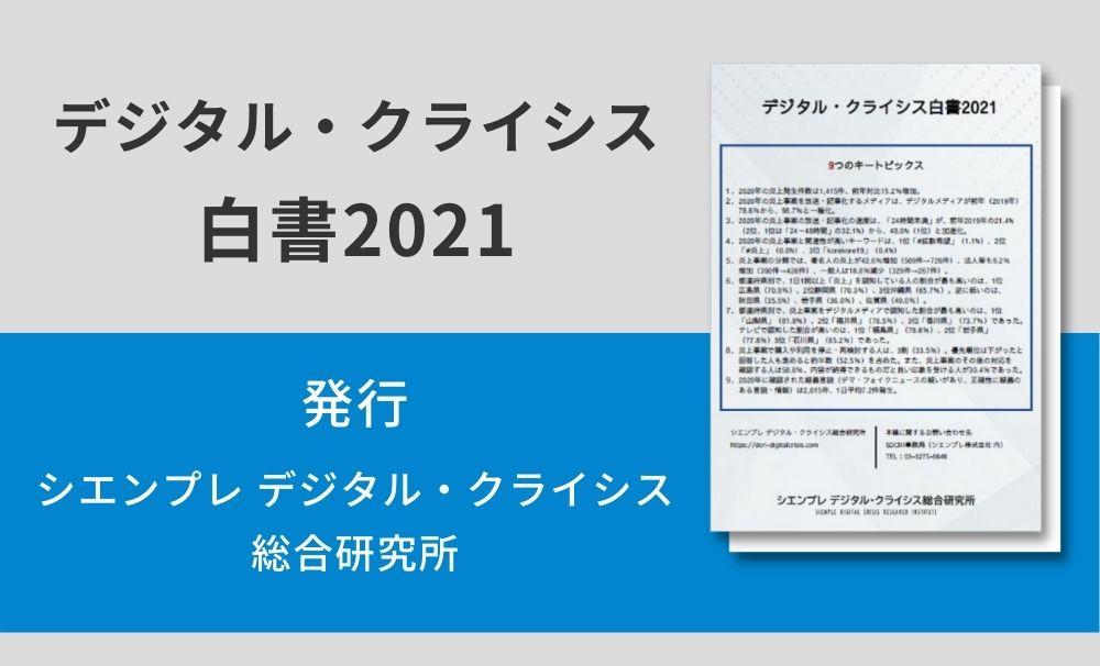 最新の炎上事案分析 (調査対象期間:2021年5月1日~2021年5月31日)