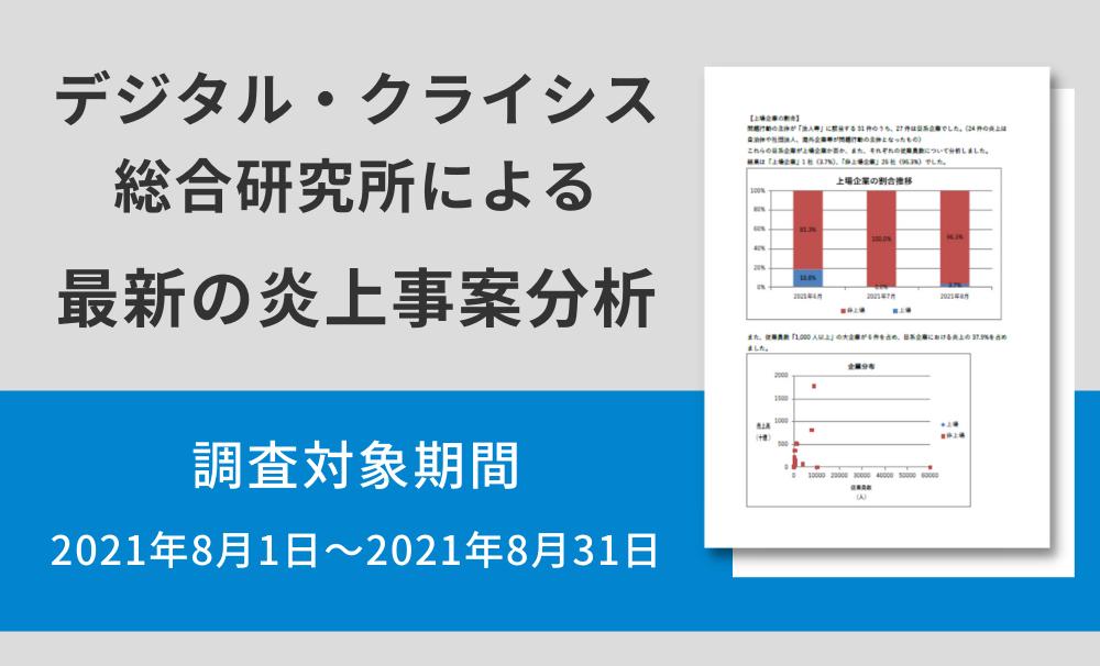 最新の炎上事案分析 (調査対象期間:2021年9月1日~2021年9月30日)